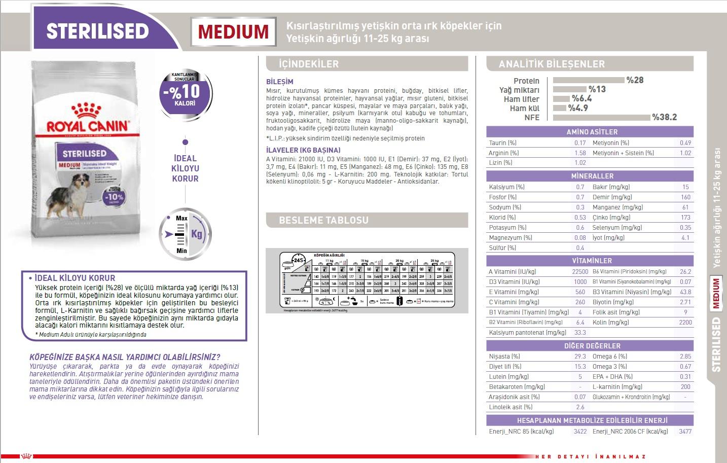 mediumsterilised.jpg (399 KB)