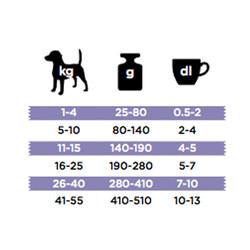 Bozita Robur Sensitive Single Protein Kuzu Etli Köpek Maması 12.5 KG - Thumbnail
