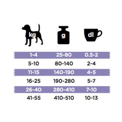 Bozita Robur Sensitive Single Protein Somonlu Köpek Maması 12.5 KG