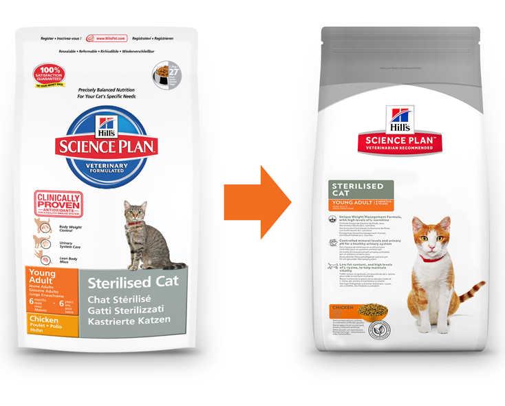 Hills Science Plan Kısırlaştırılmış Kedi Maması 6+2 KG HEDİYELİ