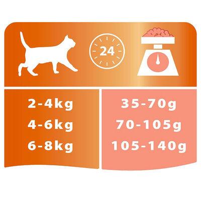 Pro Plan Elegant Derma Plus Hairball Kedi Maması 1,5KG