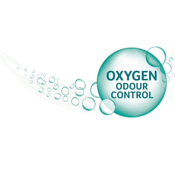 Sanicat Clumping White Cotton Fresh Oksijen Kontrol Kedi Kumu 10 Lt